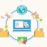 Why Document/ Data Digitization? [Importance]