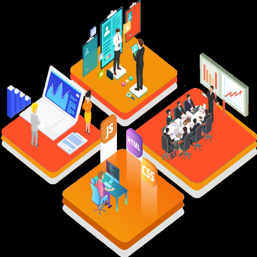 custom software development solutions industries